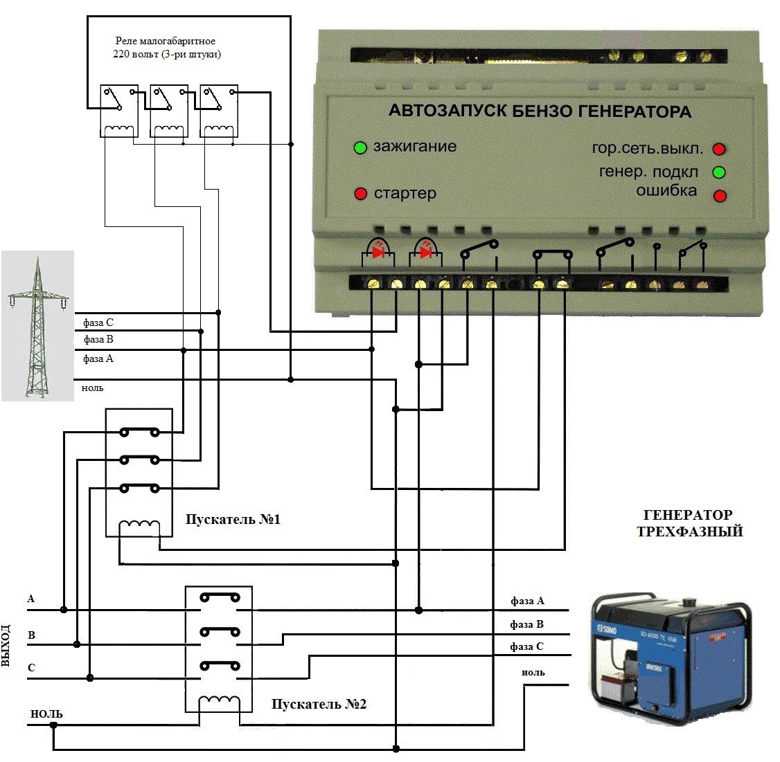 Схема подключения однофазного генератора с автозапуском